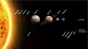 Porównanie wielkości planet iSłońca.